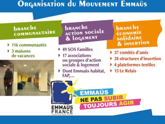 organisation du mouvement emmaüs