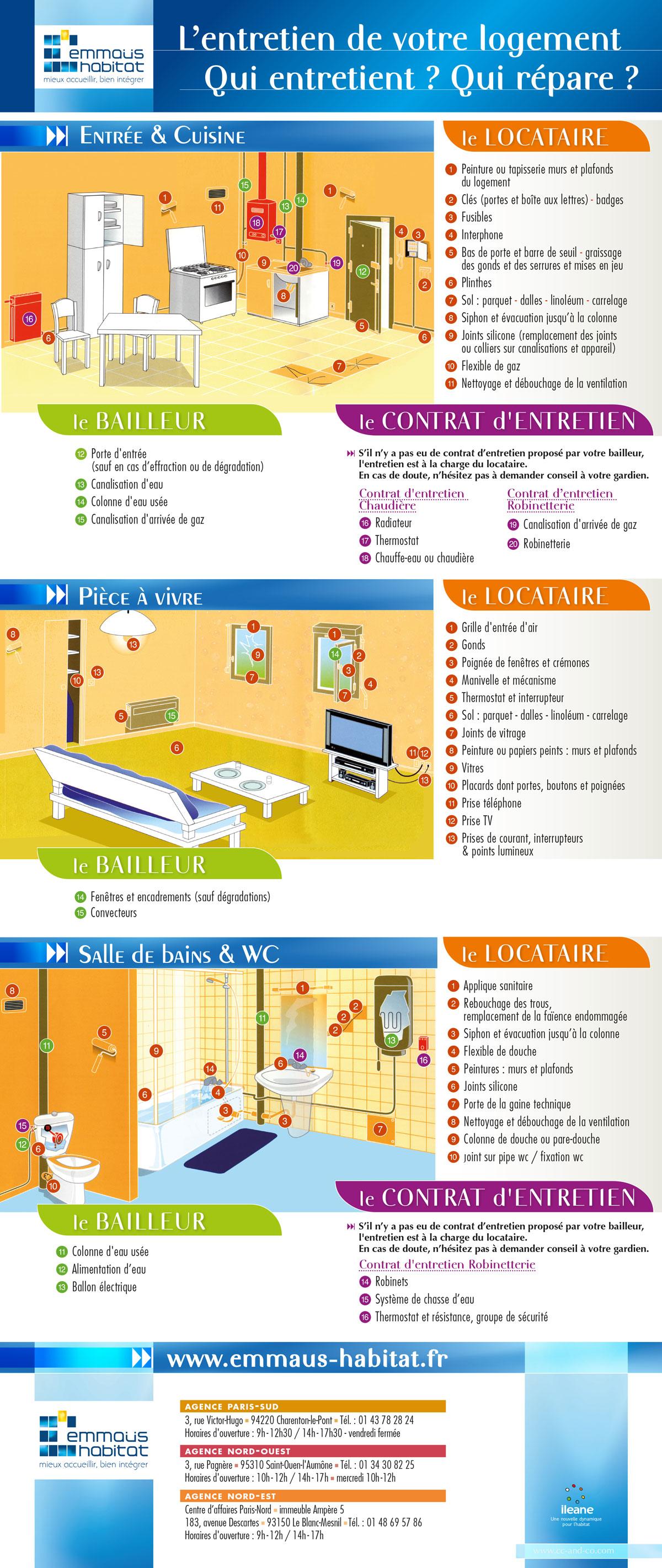 affiche entretien logement